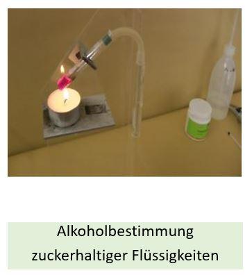 Alkoholbestimmung in zuckerhaltigen und säurehaltigen Flüssigkeiten