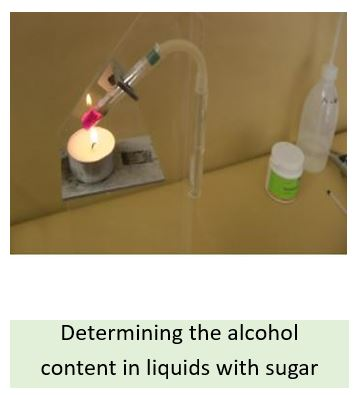 Determining the alcohol content of liquids that contain sugar